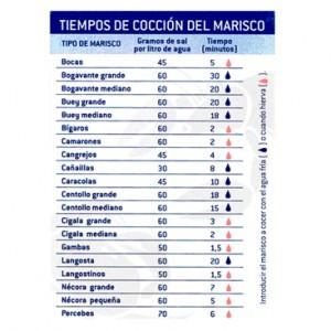 Tiempos de coccion del marisco el marisco gallego a - Tiempo de coccion de la patata ...